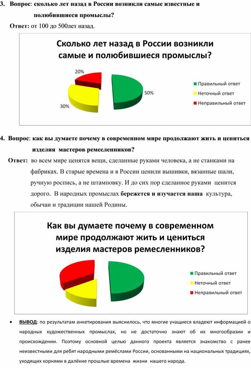 Вопрос : сколько лет назад в России возникли самые известные и полюбившиеся промыслы?