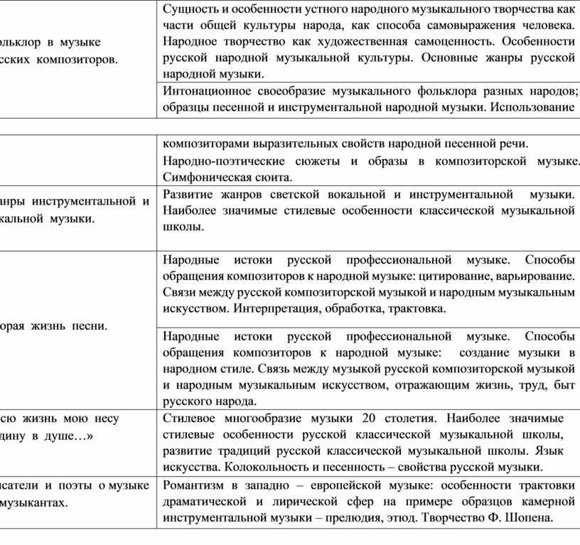 Фольклор в музыке русских композиторов