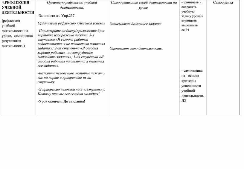 РЕФЛЕКСИЯ УЧЕБНОЙ ДЕЯТЕЛЬНОСТИ ( рефлексия учебной деятельности на уроке, самооценка результатов деятельности)