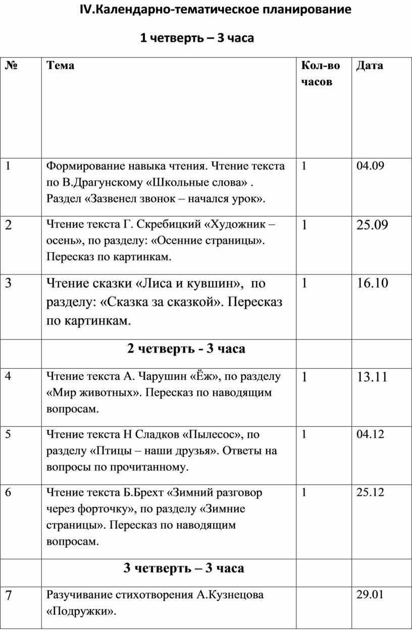 IV .Календарно-тематическое планирование 1 четверть – 3 часа №