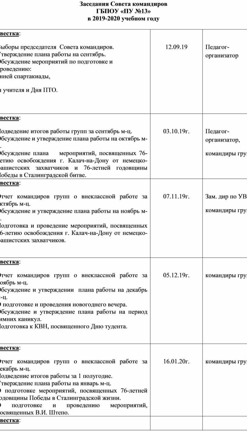 Заседания Совета командиров