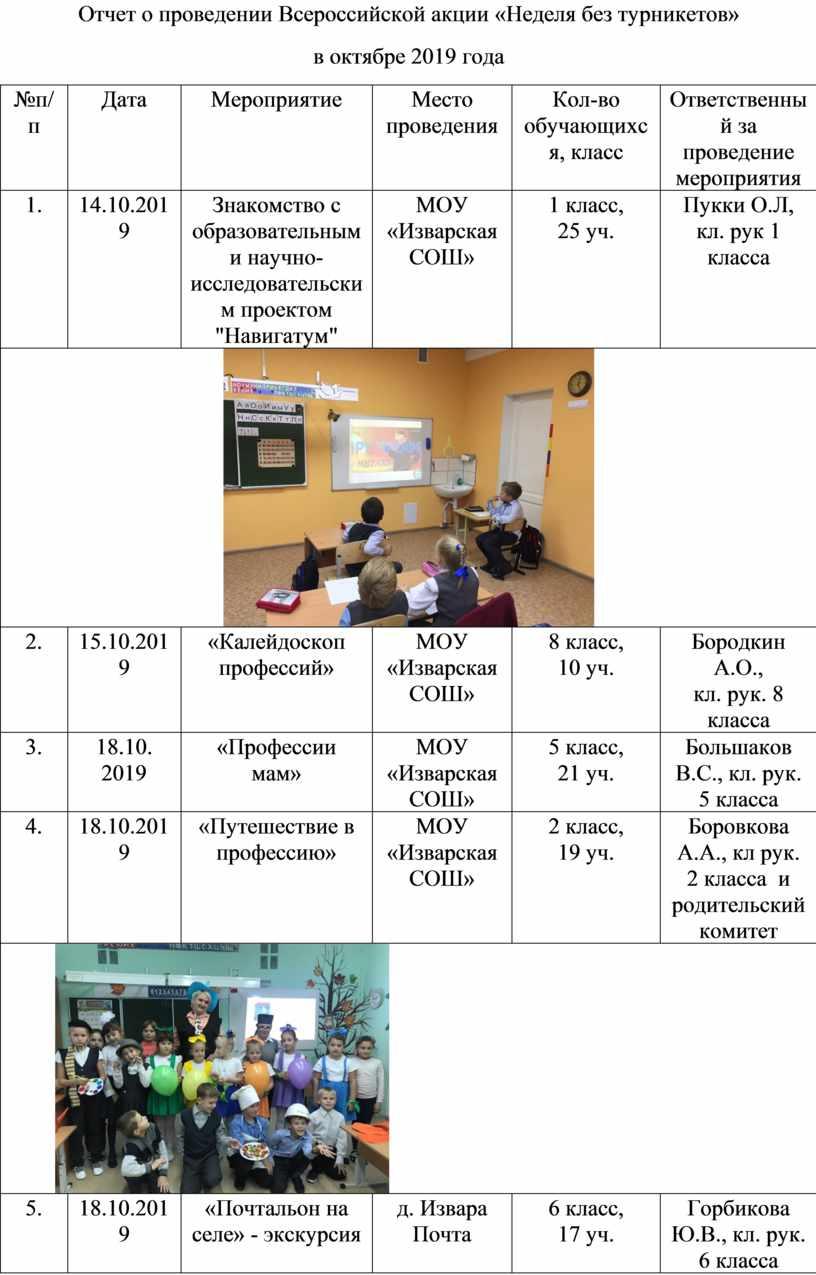 Отчет о проведении Всероссийской акции «Неделя без турникетов» в октябре 2019 года №п/п
