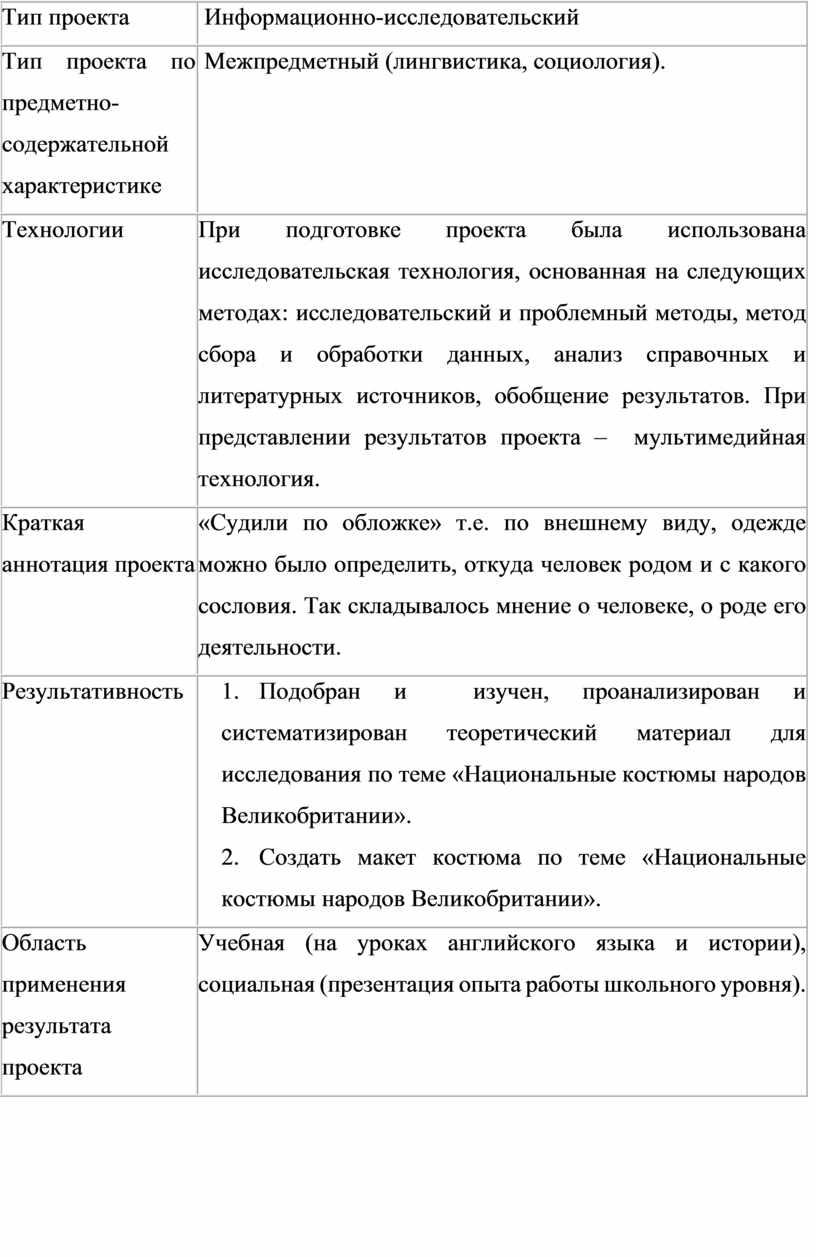 Тип проекта Информационно-исследовательский