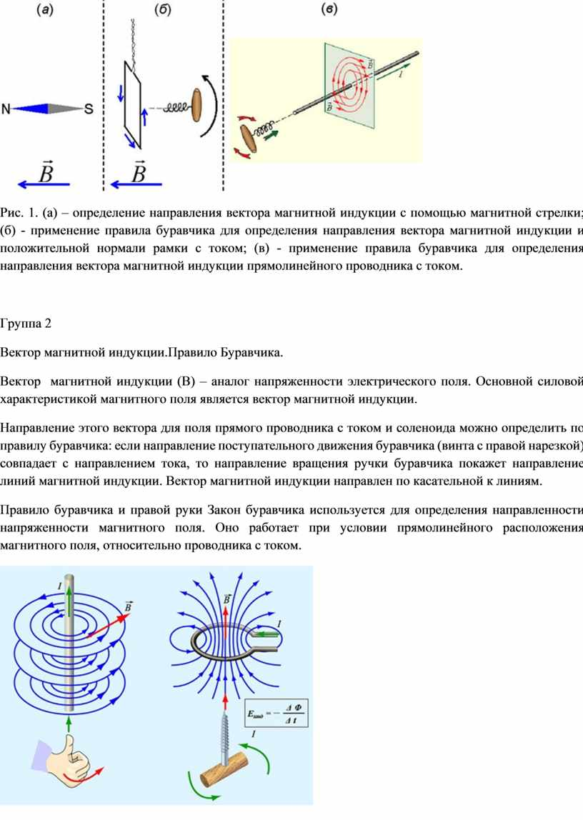 Рис. 1. (а) – определение направления вектора магнитной индукции с помощью магнитной стрелки; (б) - применение правила буравчика для определения направления вектора магнитной индукции и…