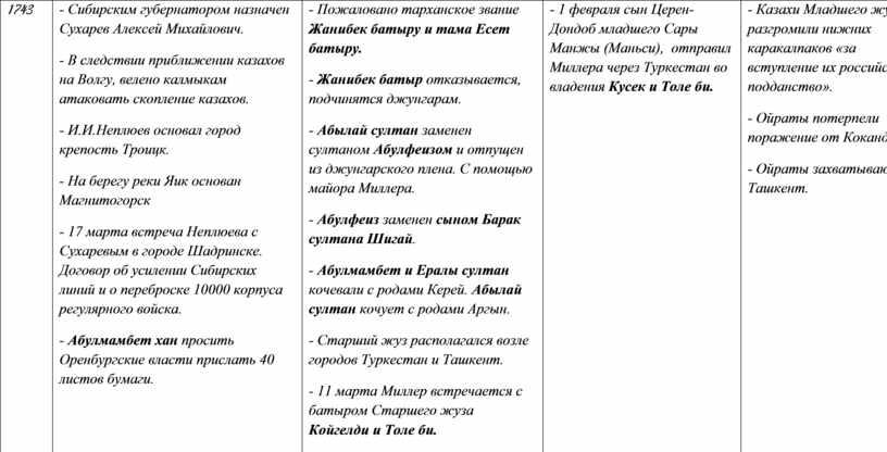 Сибирским губернатором назначен
