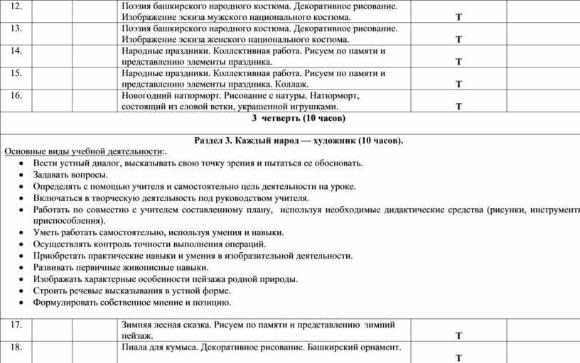 Поэзия башкирского народного костюма