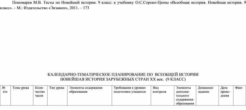 Пономарев М.В. Тесты по Новейшей истории