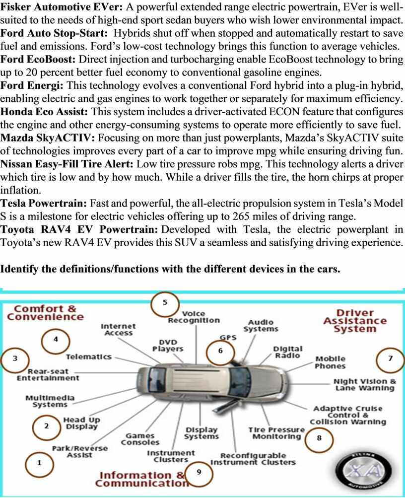 Fisker Automotive EVer: A powerful extended range electric powertrain,