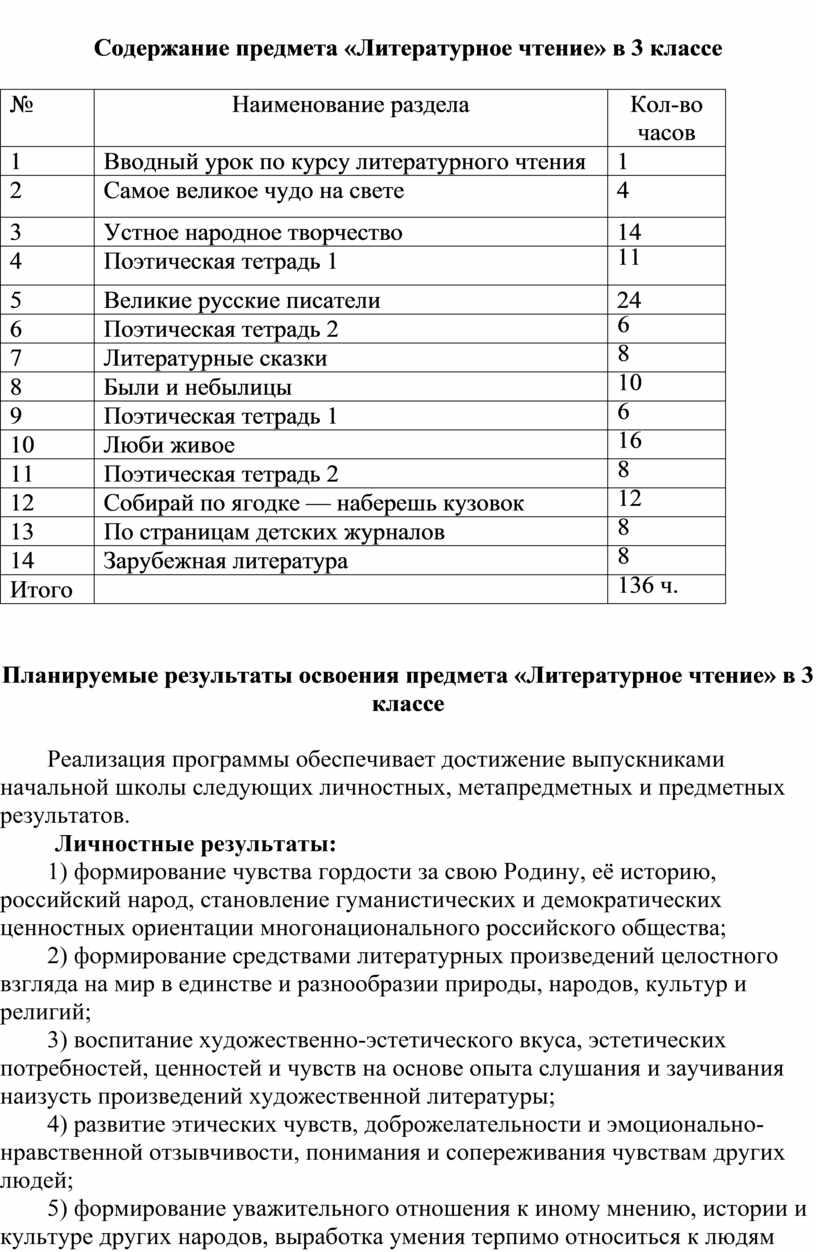 Содержание предмета «Литературное чтение» в 3 классе №