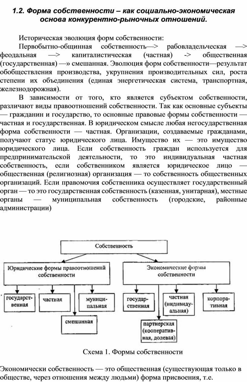 Форма собственности – как социально-экономическая основа конкурентно-рыночных отношений
