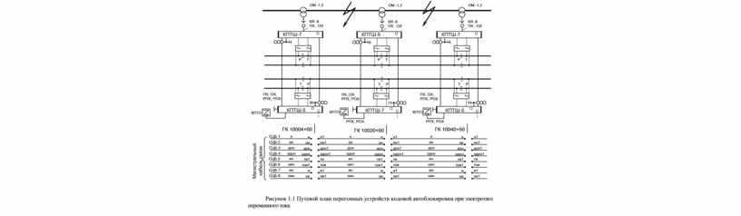 Рисунок 1.1 Путевой план перегонных устройств кодовой автоблокировки при электротяге переменного тока