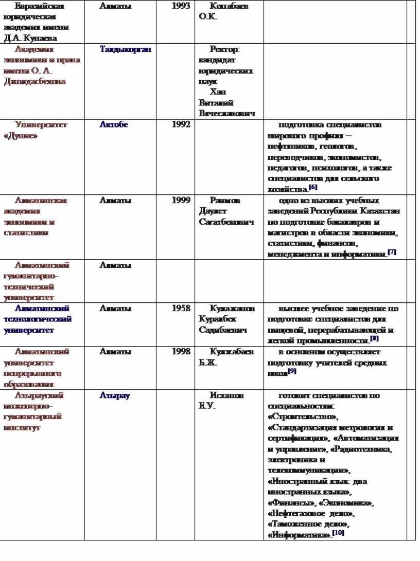 Евразийская юридическая академия имени