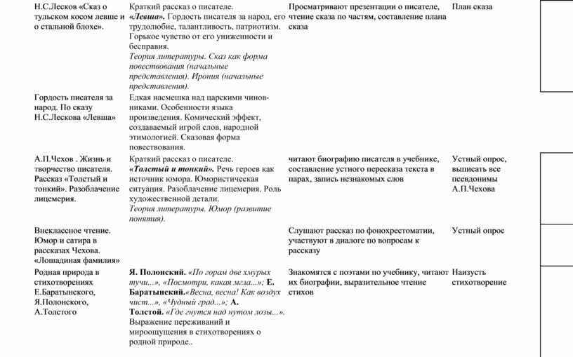 Н.С.Лесков «Сказ о тульском косом левше и о стальной блохе»