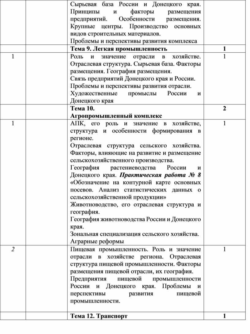 Сырьевая база России и Донецкого края