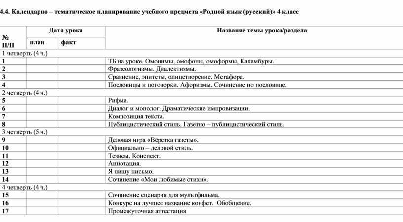 Календарно – тематическое планирование учебного предмета «Родной язык (русский)» 4 класс №