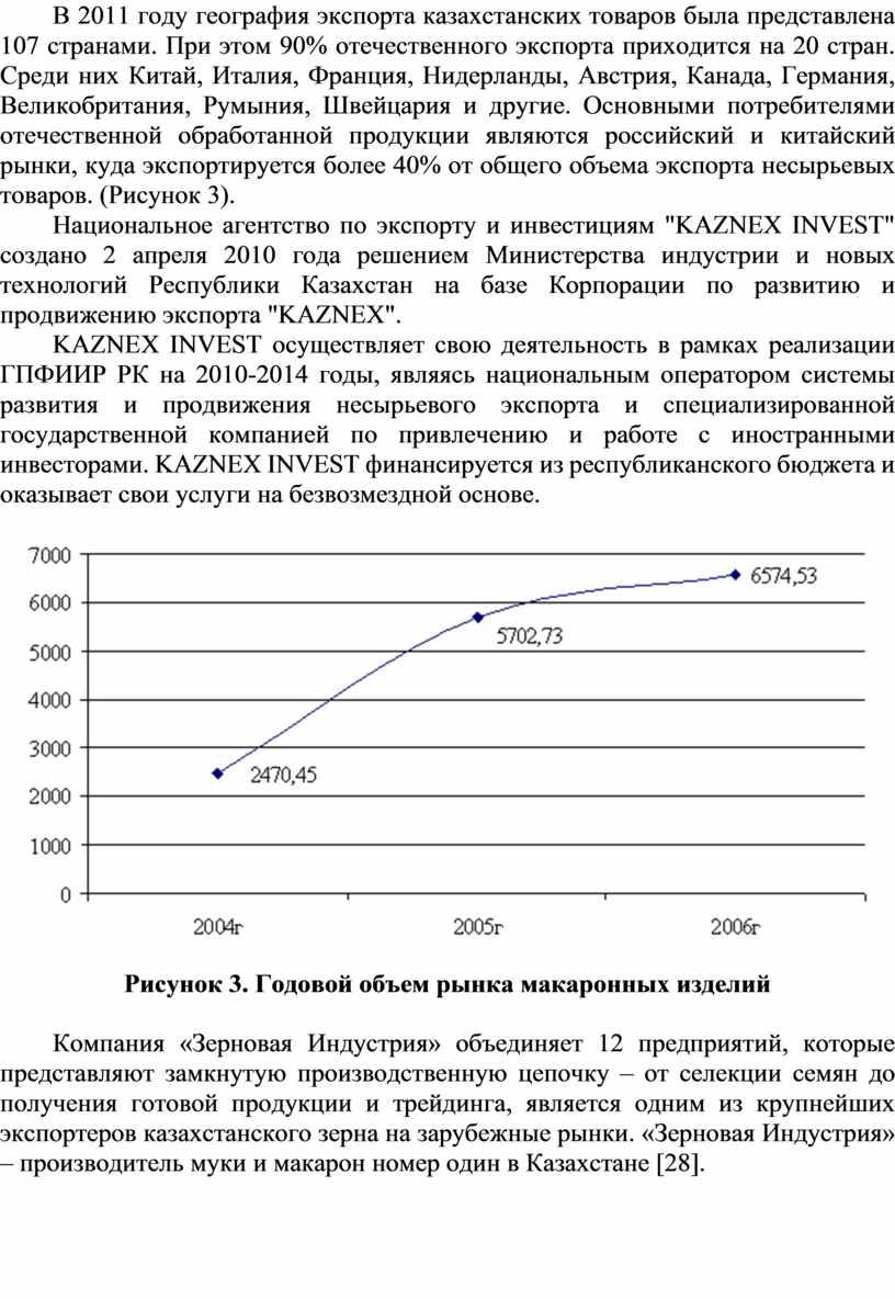 В 2011 году география экспорта казахстанских товаров была представлена 107 странами