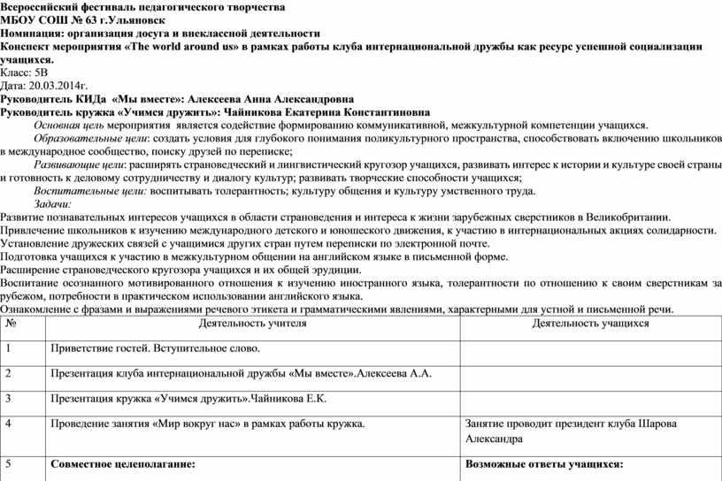 Всероссийский фестиваль педагогического творчества