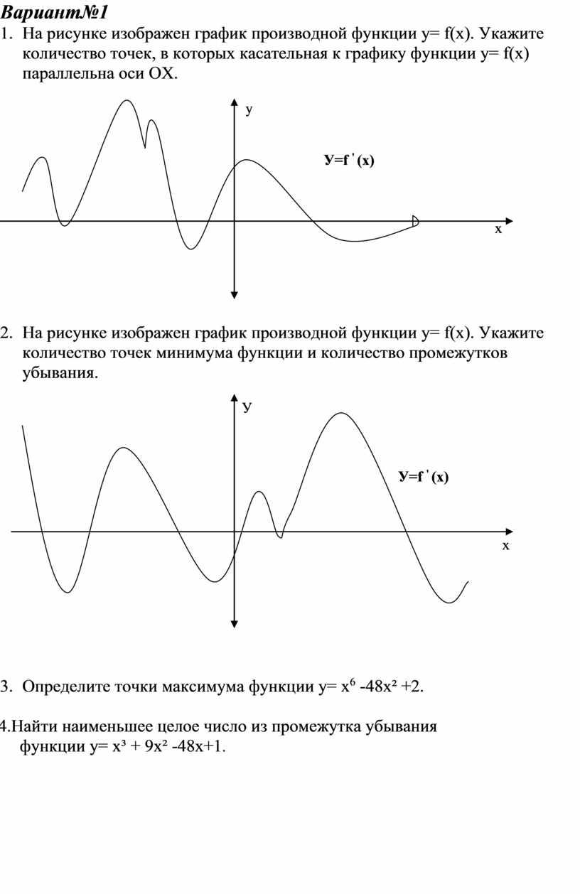 Вариант№1 1. На рисунке изображен график производной функции у= f (х)
