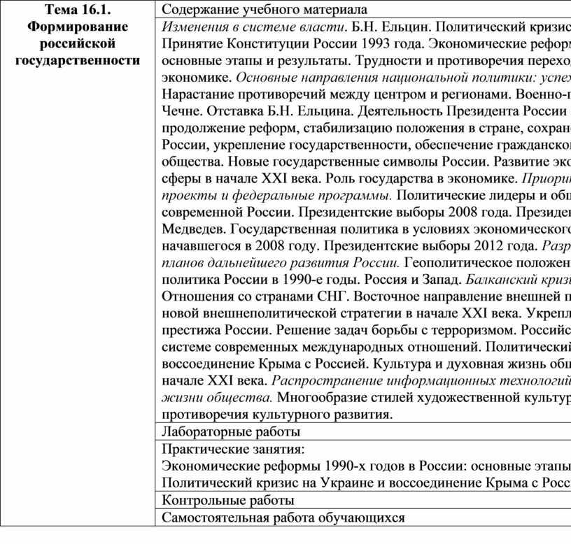 Тема 16.1. Формирование российской государственности