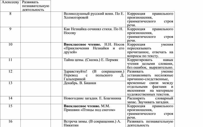 Алексееву Развивать познавательную деятельность 8