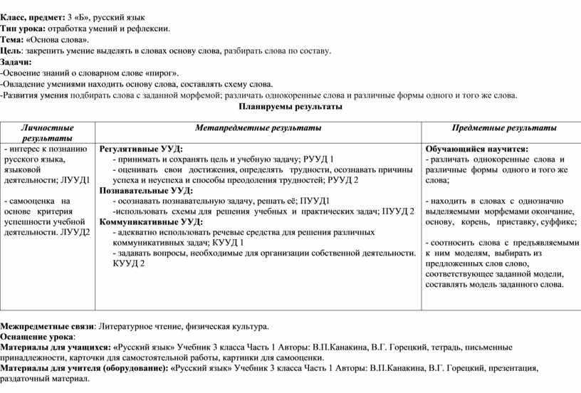 Класс, предмет: 3 «Б», русский язык