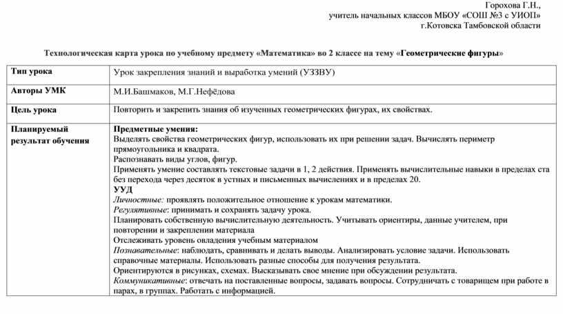 Горохова Г.Н., учитель начальных классов