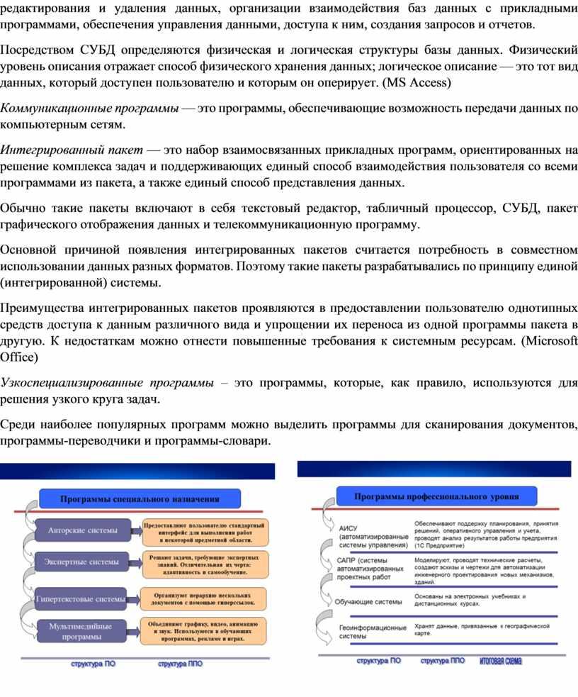 Посредством СУБД определяются физическая и логическая структуры базы данных