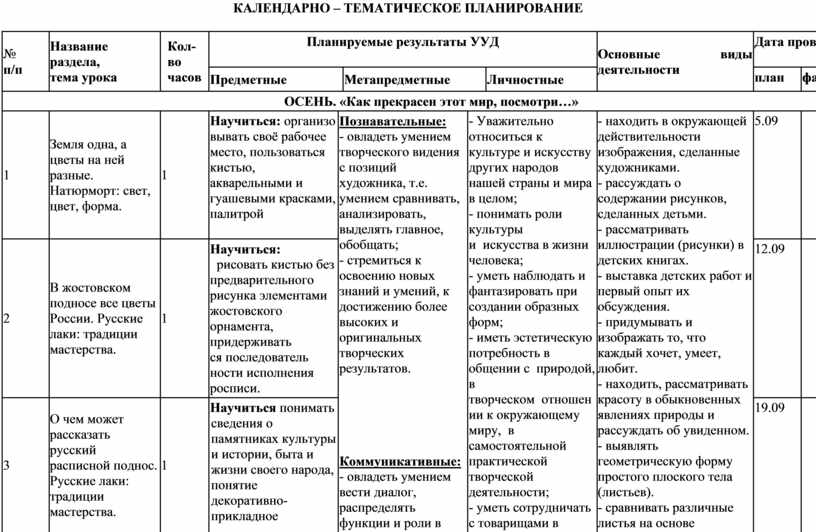 КАЛЕНДАРНО – ТЕМАТИЧЕСКОЕ ПЛАНИРОВАНИЕ № п/п