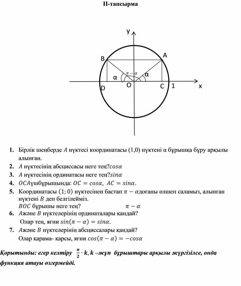Бірлік шеңберде нүктесі координатасы (1,0) нүктені α бұрышқа бұру арқылы алынған