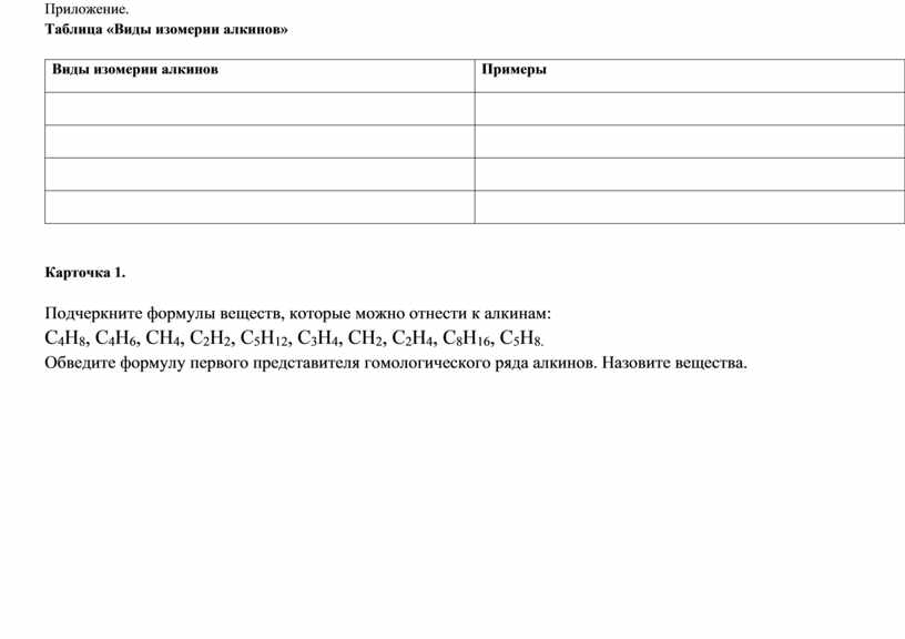 Приложение. Таблица «Виды изомерии алкинов»