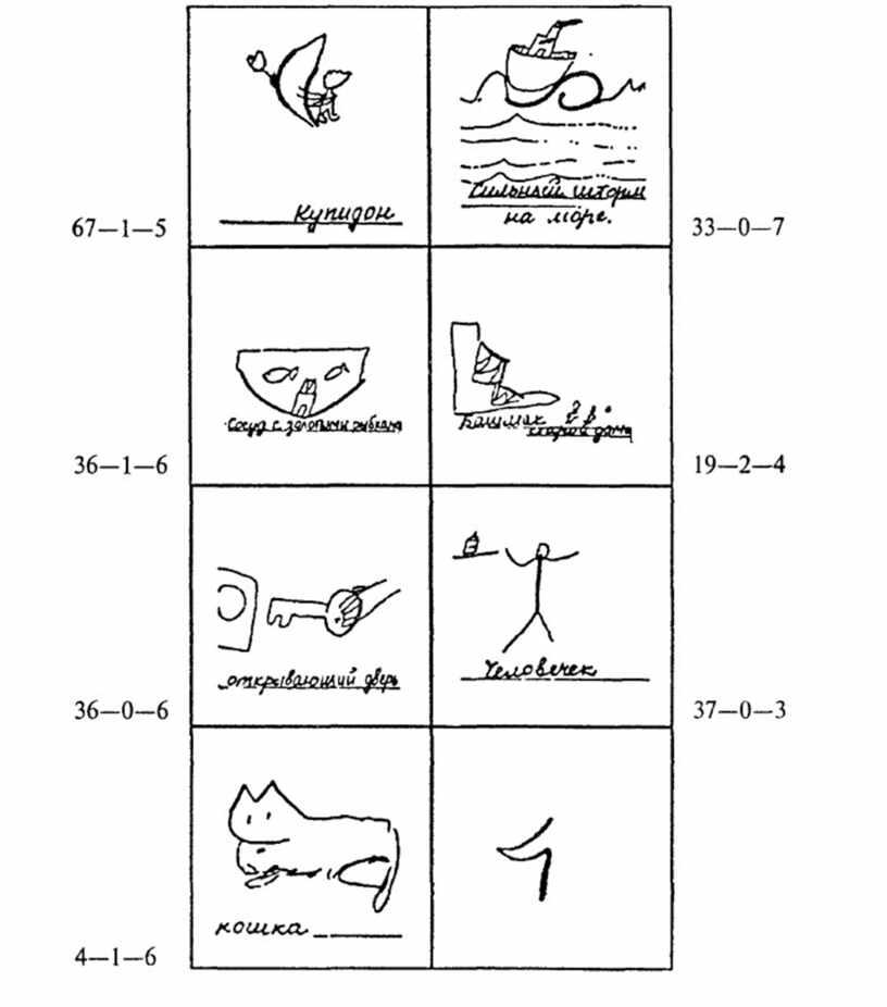 Тест (для психологов)