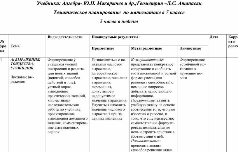 Учебники: Алгебра- Ю.Н. Макарычев и др