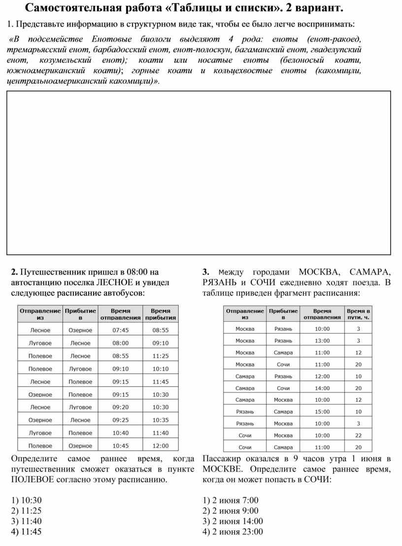Самостоятельная работа « Таблицы и списки »