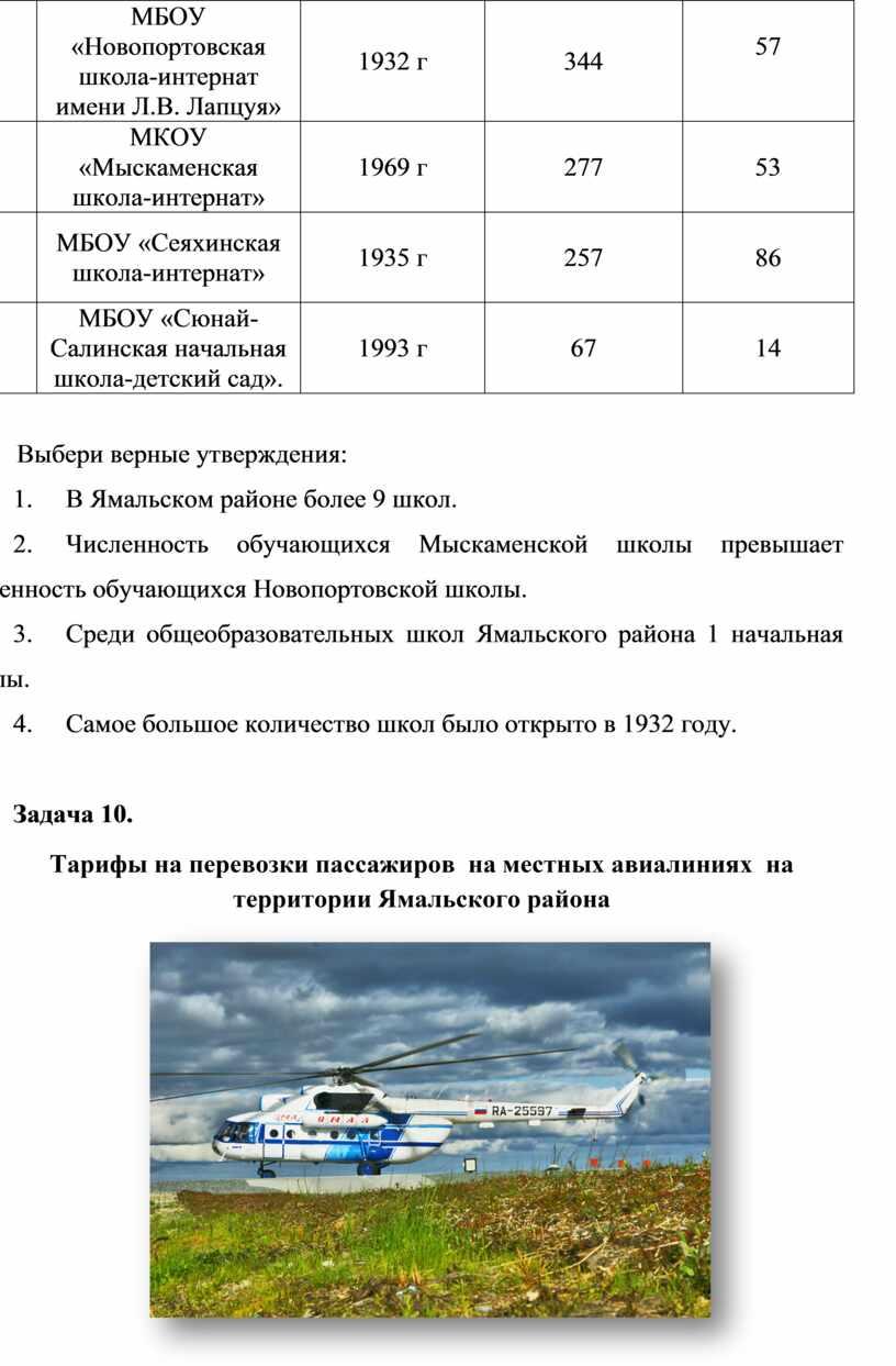 МБОУ «Новопортовская школа-интернат имени