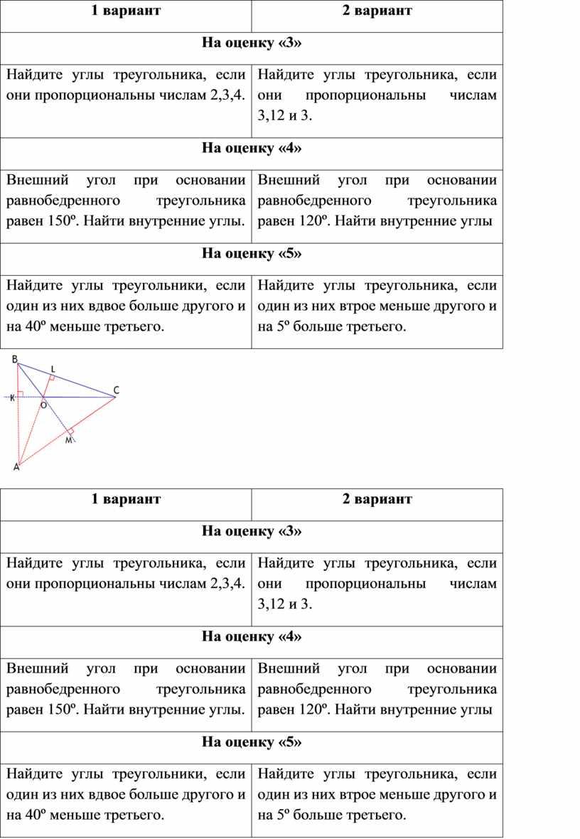 На оценку «3» Найдите углы треугольника, если они пропорциональны числам 2,3,4