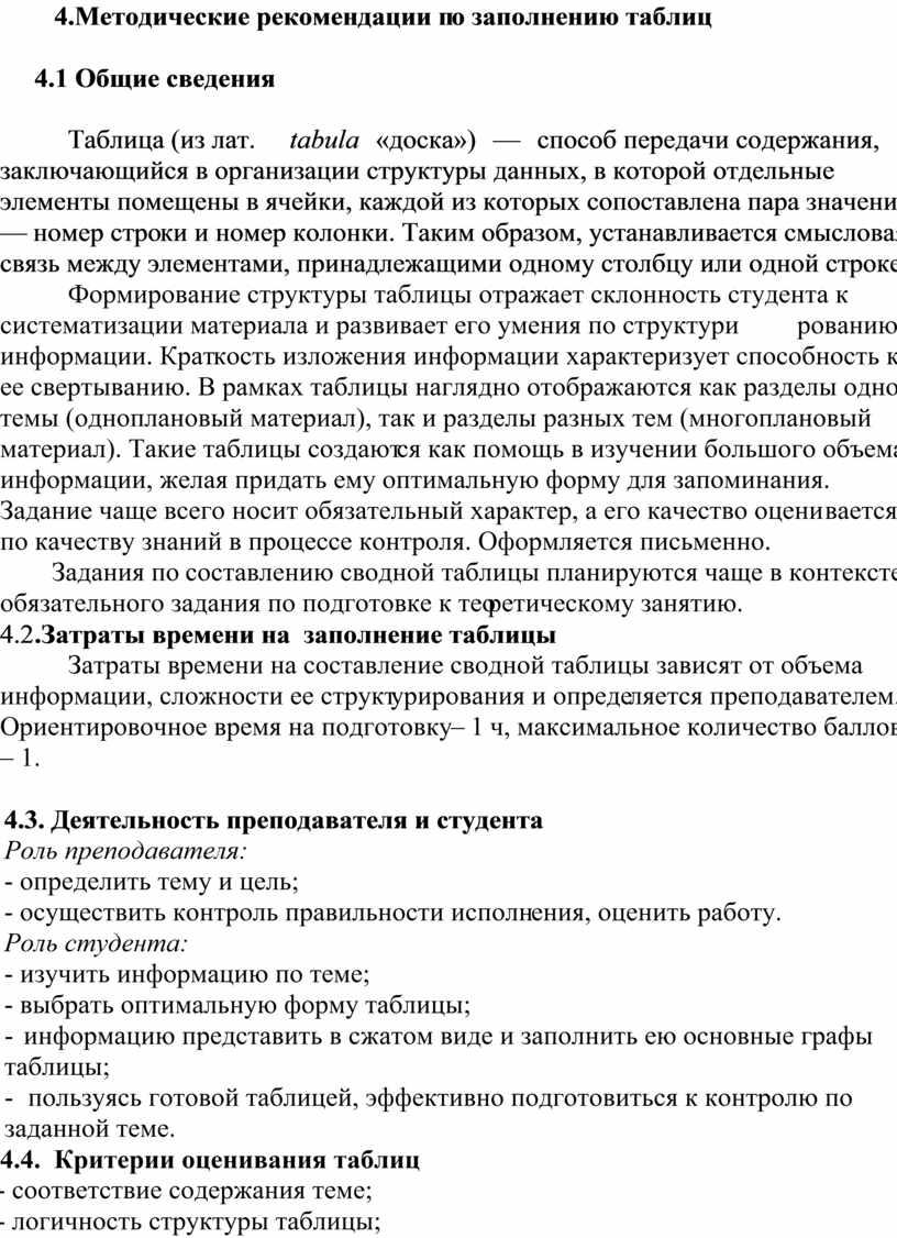 Методические рекомендации по заполнению таблиц 4