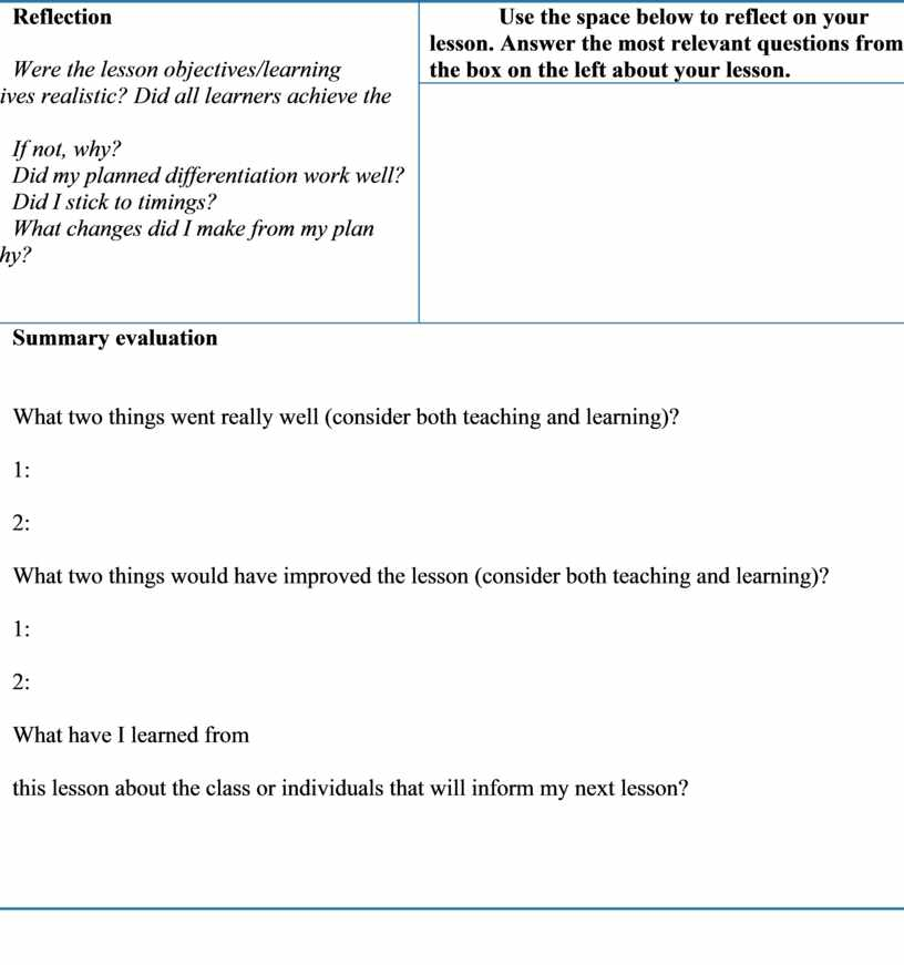 Reflection Were the lesson objectives/learning objectives realistic?