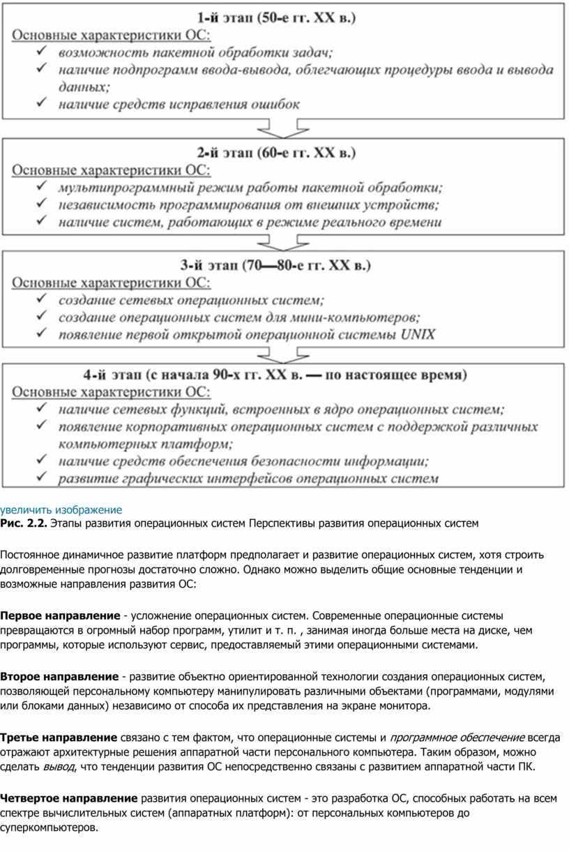 Рис. 2.2. Этапы развития операционных систем