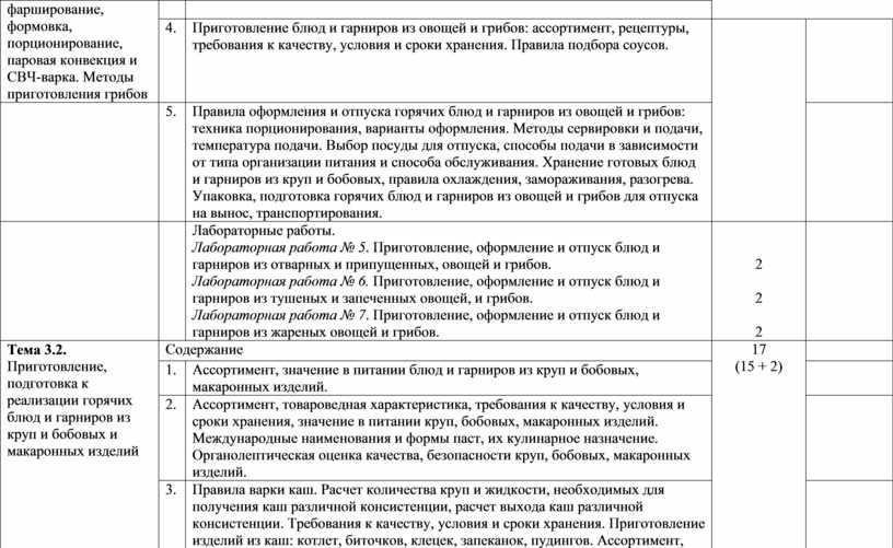 СВЧ-варка. Методы приготовления грибов 4
