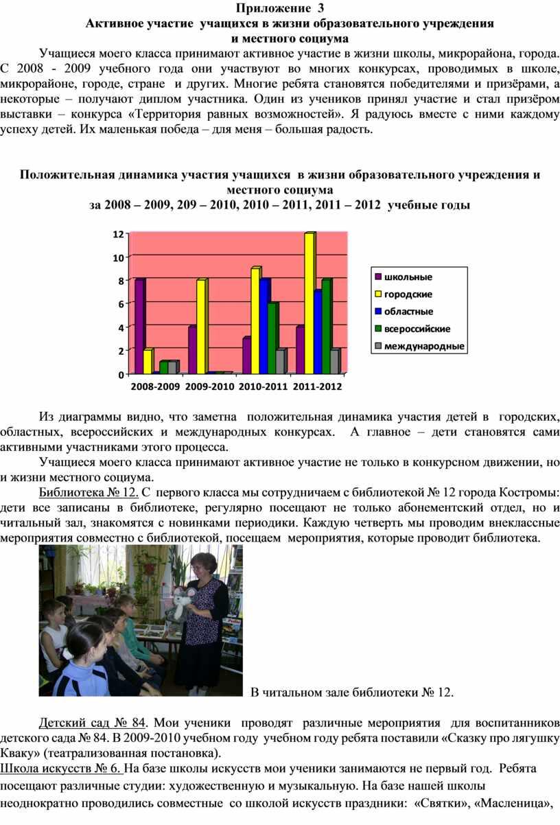 Приложение 3 Активное участие учащихся в жизни образовательного учреждения и местного социума