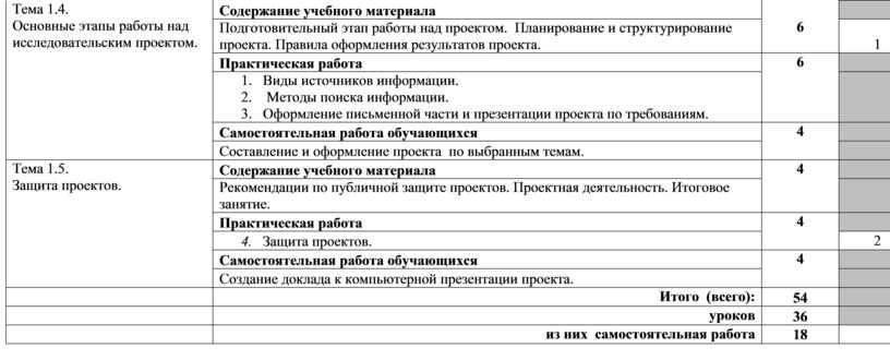 Тема 1.4. Основные этапы работы над исследовательским проектом