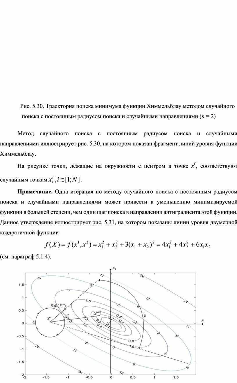 Рис. 5.30. Траектория поиска минимума функции