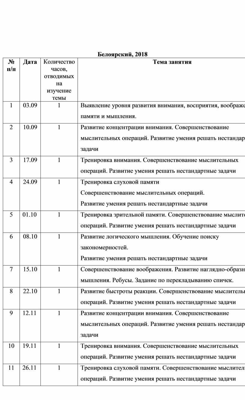 Белоярский, 2018 № п/п
