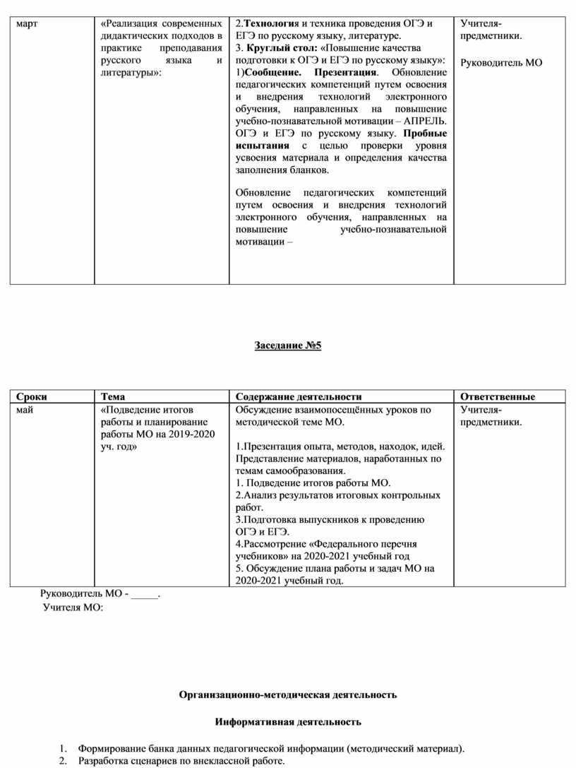 Реализация современных дидактических подходов в практике преподавания русского языка и литературы»: 2