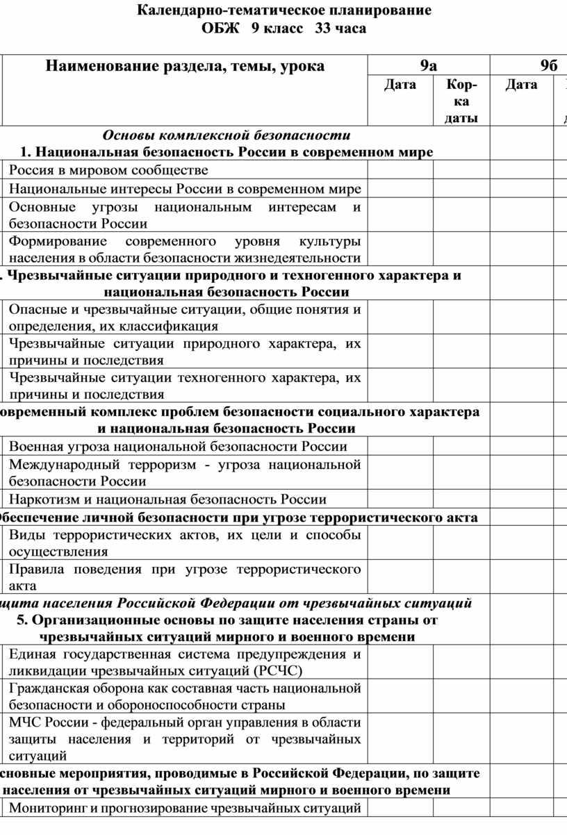 Календарно-тематическое планирование