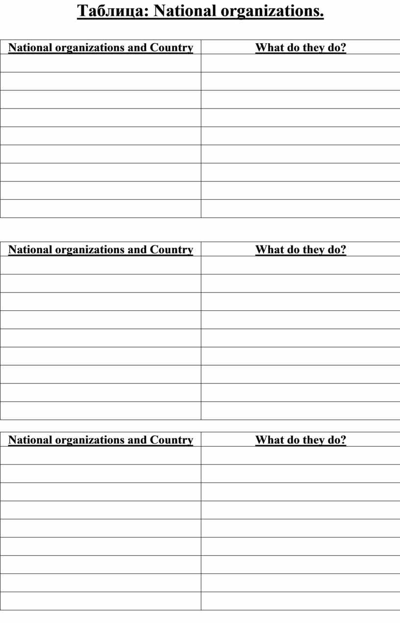 Таблица : National organizations