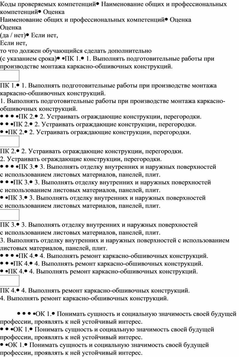 Коды проверяемых компетенцийНаименование общих и профессиональных компетенцийОценка (да / нет)