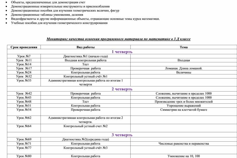 Объекты, предназначенные для демонстрации счет