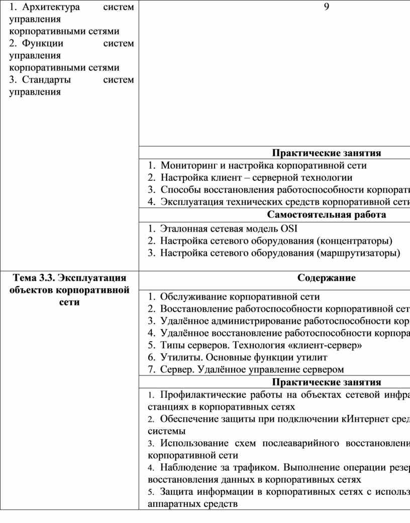 Архитектура систем управления корпоративными сетями 2