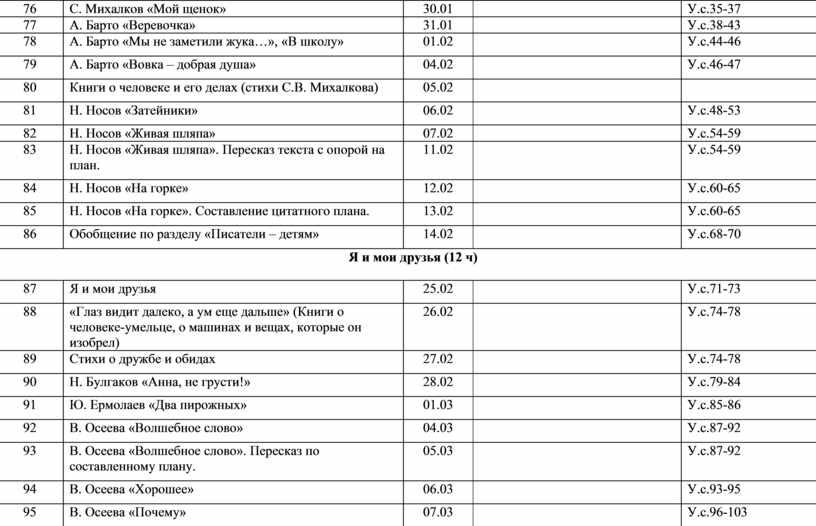 С. Михалков «Мой щенок» 30